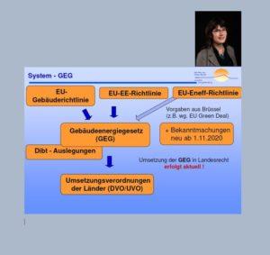 Das Online Seminar des GIH-RLP zum GEG vom 24.11.2020 war ein voller Erfolg.