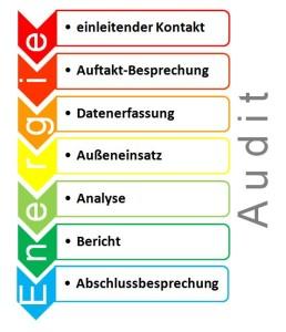 EnergieAudit4