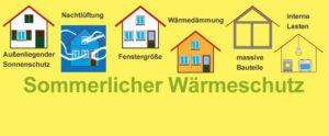 Sommerlicher Wärmeschutz am 27.07.2021