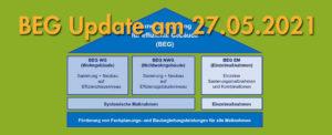 BEG Update: ab Juli 2021 – BEG-WG und BWG-NWG am 27.05.2021