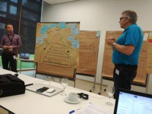 GIH ermittelt in Klausurtagung Strategie für die Zukunft des Verbands