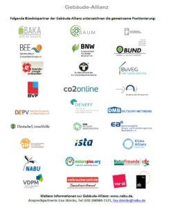 Gebäude-Allianz – Sanierungsfall Klimaschutz – notwendige Weichenstellungen für einen klimaneutralen Gebäudebestand