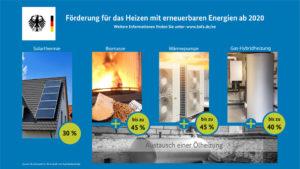Energie Kompakt: MAP – Geht der BAFA für dieses Programm das Geld aus!